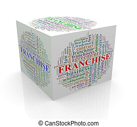 3d cube word tags wordcloud of franchise