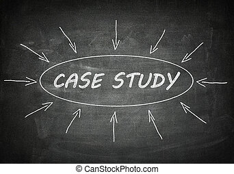 Case Study process information concept on black chalkboard