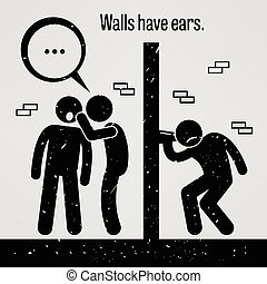 Walls have Ears - A motivational and inspirational poster...