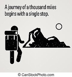 A journey to a thousand miles begin - A motivational and...