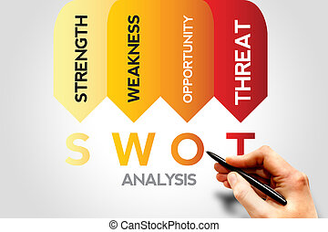 closeup swot analysis The questions you need to answer to complete a swot analysis and opportunities—requires an honest, close-up reassessment of you and your business.