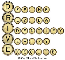 Define, Review, Identify, Verify, Execute - DRIVE quality...