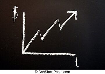 business chart on chalkboard showing success and growth...