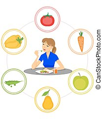 Concept of healthy eating - Vector illustration of the...