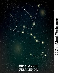 Ursa Manor and Ursa Minor constellation