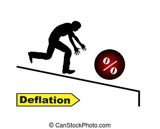 Deflation - Humorous concept sign of sinking interest rates...