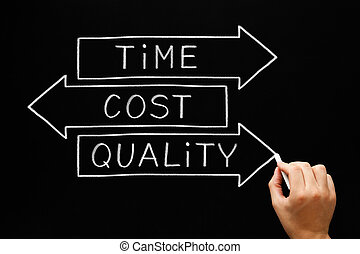 Time Cost Quality Arrows Concept - Hand drawing Time Cost...