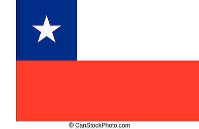 The official flag Chile - The official flag of Chile in both...