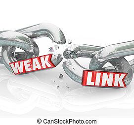 Weak Link Chains Breaking Broken Bad Performance Poor Job