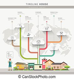 Timeline house constructions - Timeline Info graphic house...