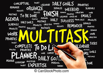 MULTITASK word cloud, business concept