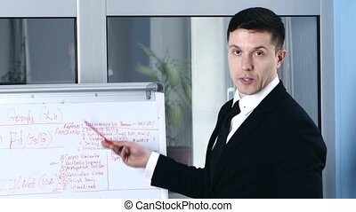 Businessman in a tie flipchart explains about some topic.