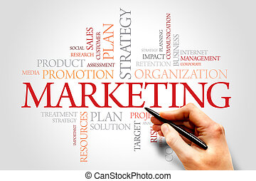 Marketing Words cloud, SWOT analysis business concept