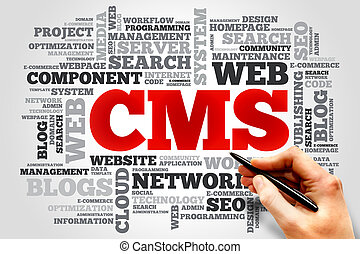 CMS word cloud - CMS Content Management System word cloud,...