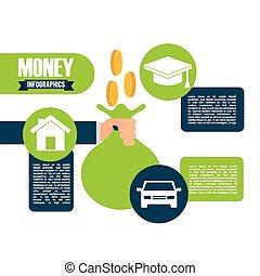 money infographics