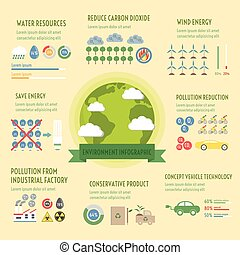 environment icon - environment infographic elements,...