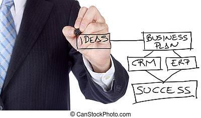 Success plan - Businessman writting a business plan to get...