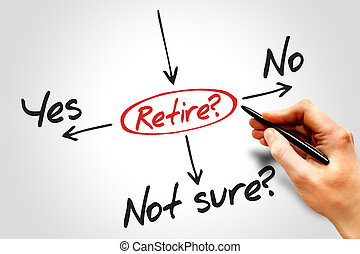 Retirement - The risk to take the retirement, decide diagram...