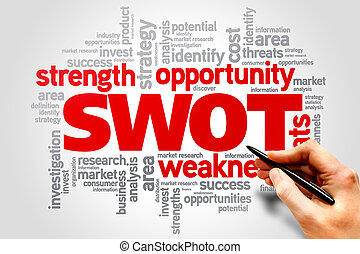 SWOT analysis word cloud, business concept
