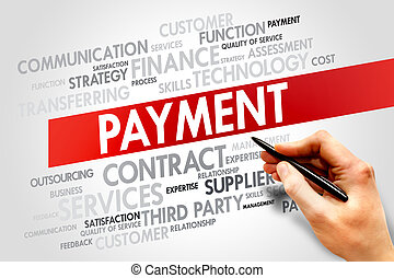 Payment related items words cloud, business concept