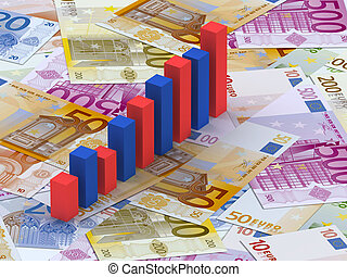 Graph bars on Euros - 3d rendering of red and blue bars on...