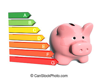 Piggy bank with energy efficiency rating