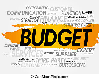 BUDGET - Word cloud of BUDGET related items, presentation...