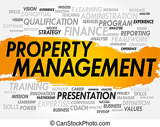 Property Management - Word cloud of Property Management...