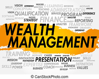 Wealth Management - Word cloud of Wealth Management related...