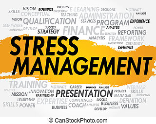 Stress Management - Word cloud of Stress Management related...