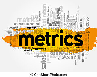 Metrics - Word cloud of Metrics related items, business...