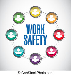 work safety people diagram concept illustration design over...