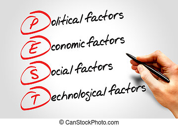 Pest analysis strategy, business concept acronym