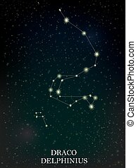 Draco and Delphinius constellation