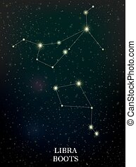 Libra and Boots constellation