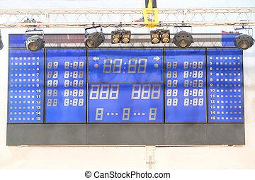 Electronic scoreboard - Closeup Electronic scoreboard