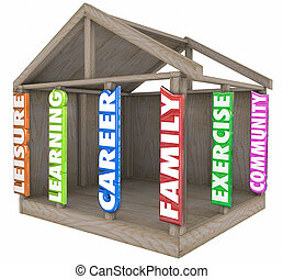 Family Career Learning Leisure Exercise Community Strong...