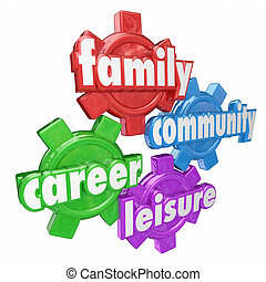 Family Career Community Leisure Words Spending Balancing...