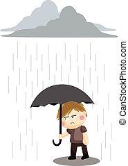 Gloomy Rain