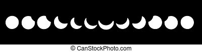 Solar eclipse phases, 20th of March, 2015