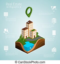 Construction Real Estate - Isometric condominium district...