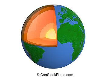 structure of earth isolated on white background