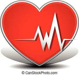 Heart attack, cardiology