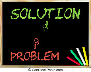 Problem and Unlike sign versus Solution and Like...