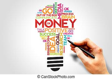 MONEY Sphere Bulb word cloud, business concept