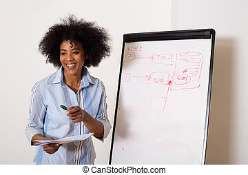 a young woman next to a whiteboard