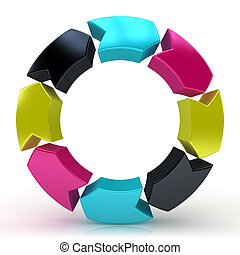 CMYK circular arrows, 3D render illustration, isolated on...