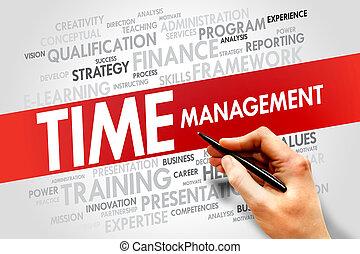 Time Management word cloud, business concept