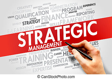 Strategic Management word cloud, business concept