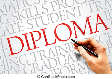 DIPLOMA word cloud, education business concept